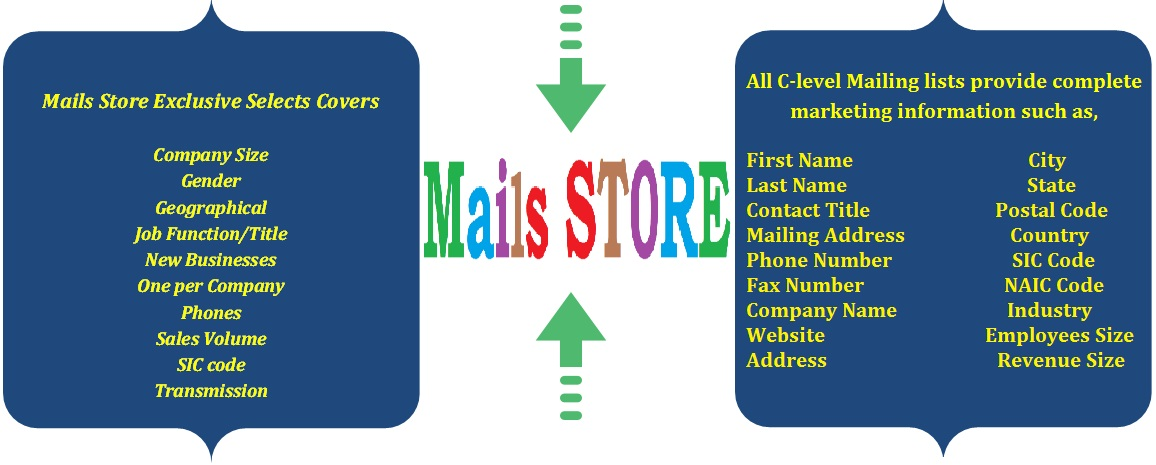 Mails STORE Mails-Store-C-Level-Executives-Mailing-List-C-Level-Executives-Email-Lists-C-Level-Executives-Mailing-Addresses-C-Level-Executives-Email-Addresses C-Level Executives Email List | C-Level Executive Mailing Addresses Database    email list, mailing list, email addresses, Business Email List