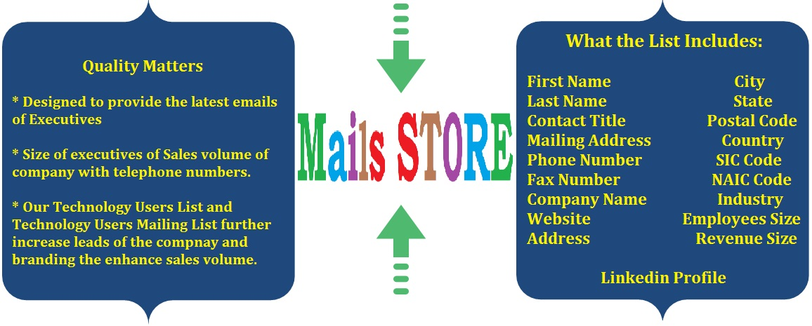 Mails STORE Mails-Store-Technology-Users-Email-Lists-Technology-Users-Mailing-Lists-Technology-Users-Email-Addresses-Technology-Users-Mailing-Addresses-2 Technology Users Email List | Technology Customers Mailing Lists    email list, mailing list, email addresses, Business Email List