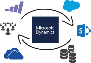 Mails STORE Microsoft-Dynamics-ERP-Users-Email-List-Microsoft-Dynamics-ERP-Users-Mailing-List-Microsoft-Dynamics-ERP-Users-Email-Addresses Microsoft Dynamics ERP Users Email List | Mailing Addresses Database