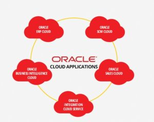 Oracle Users Email List - Oracle Users Mailing List- Oracle Users Email Addresses - Oracle Users Mailing Addresses