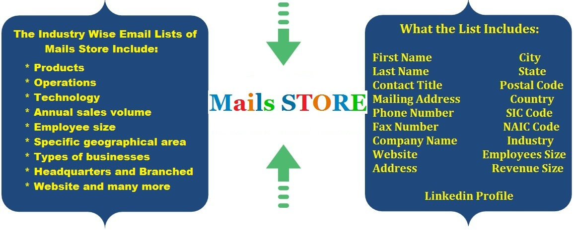 Mails STORE Mails-Store-Industry-Wise-Email-List-Industry-Wise-Mailing-Lists-Industry-Wise-Mailing-Addresses-Industry-Wise-Email-Addresses Industry-Wise Email List | Industry Wise Mailing Database | Mails STORE    email list, mailing list, email addresses, Business Email List